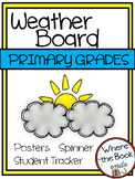Weather Interactive Bulletin Board