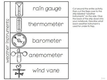Weather Interactive Notebook Activities By Ideas By Jivey