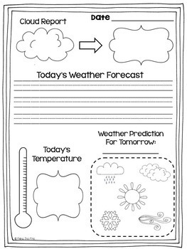 Weather Unit | All About Weather