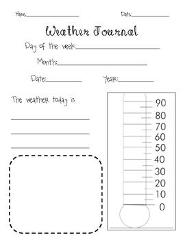 Weather Unit Ideas for Teaching Resources for Lesson