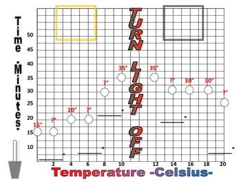 Weather LAB: Atmospheric Heating (Radiation LAB-Black and Silver Can) MUST HAVE!