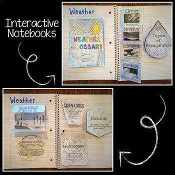 Weather Lapbook and Interactive Notebook Activities
