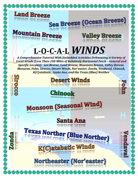 Weather: Local Winds (Wind Rules, Air Pressure, and MANY Regional Winds)