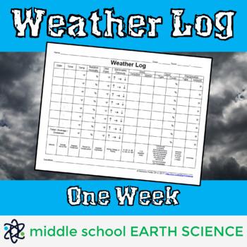 Weather Log, One Week