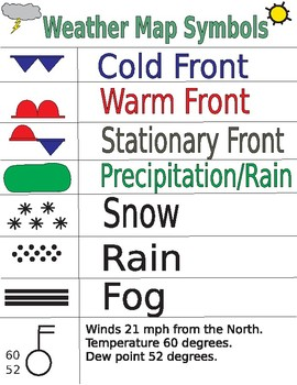 Warm Front Symbol Weather Map.Weather Map Symbols By The Grey Teachers Pay Teachers