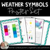 Weather Symbols Poster Set