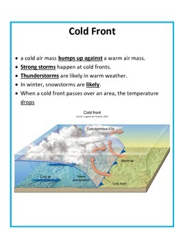 Weather Maps -STUDY GUIDE  4th Grade Science