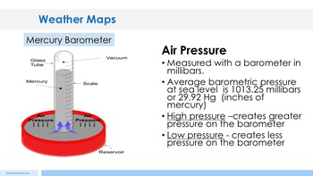 Weather Maps and Air Pressure Complete 5E Lesson Plan