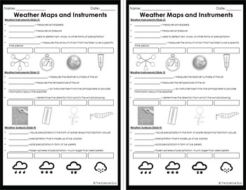 Weather Maps and Instruments - PowerPoint and Notes