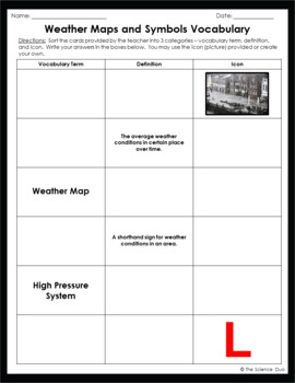 Weather Maps and Symbols Vocabulary Sort