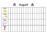 Weather Monthly Graphs