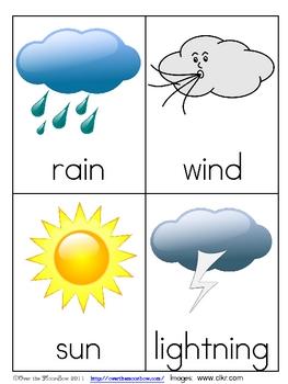 Weather Nomenclature 3 - Part Vocabulary Cards