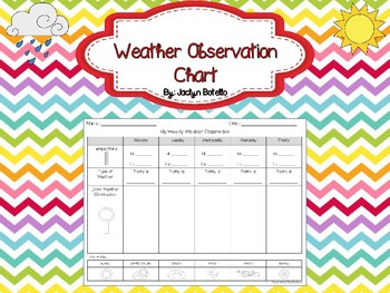 Weather Observation Chart and Graph