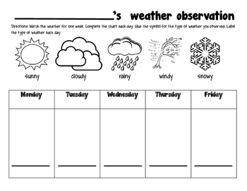 Weather Observation Recording Sheet