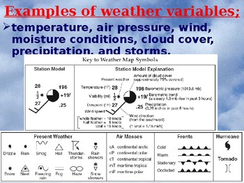 Weather PPT
