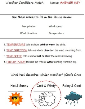 Weather Packet
