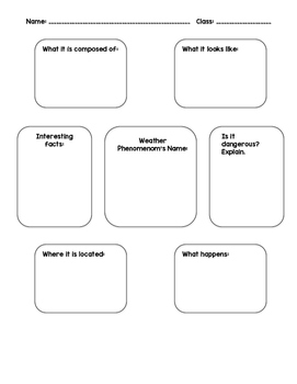 Weather Phenomena Research Project