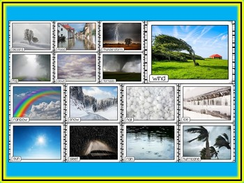 Weather Photo Poster Display Pack