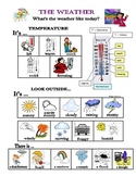 Weather Pictionary & Weather Report (Forecast, Talk & Writ