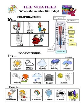 Weather Pictionary & Weather Report (Forecast, Talk & Write About Weather)