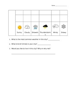 Weather Pictograph