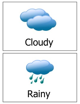 Weather Picture Cards (English)