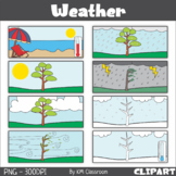 Weather Picture ClipArt