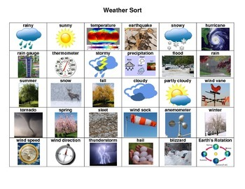 Weather Picture Sort