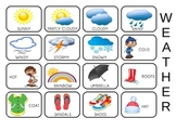 Weather Pictures for PECS