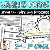 Weather Poems - A Poetry Writing Unit with Interactive Not