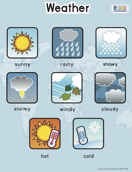 Weather Poster