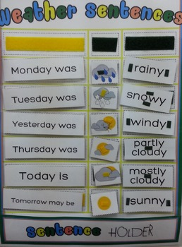 Weather Poster for Your Classroom Wall