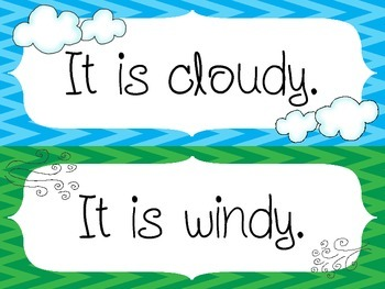 Weather Posters - ENGLISH