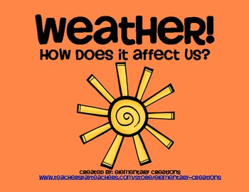 Weather Posters!