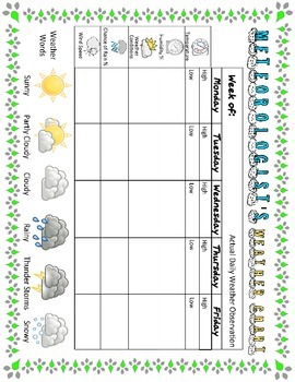 Weather Prediction and Observation Charts