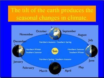 Weather Presentation