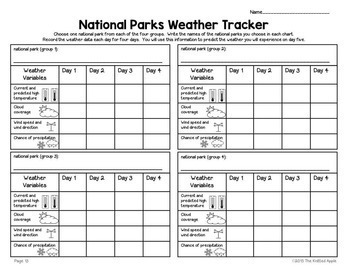 Weather Project {Science and Writing}