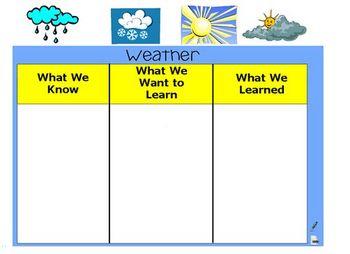 Weather Promethean Board Lesson