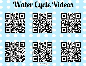 Weather QR Codes