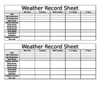 Weather Record Forecast Sheet