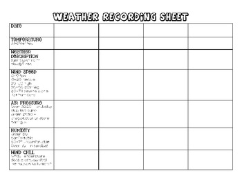 Weather Recording Sheet with explanations