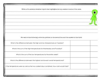 Weather Report! An Integer Activity for Middle School