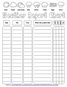 Weather Report Chart