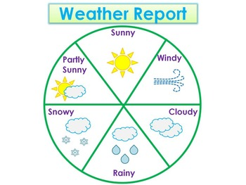 graphic regarding Printable Weather Reports referred to as Weather conditions Post Circle for Calendar or Bulletin Board