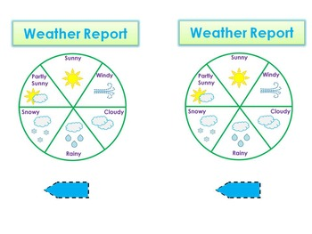 Weather Report Circle for Calendar or Bulletin Board