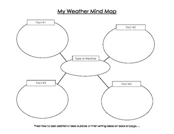 Weather Report (Informative Writing)
