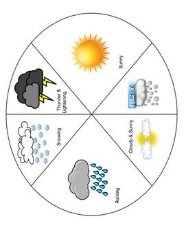 Weather Report Wheel