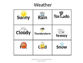Weather Report with Differentiated Symbols
