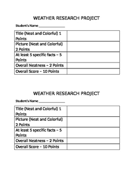 Weather Research Poster Project and Rubric