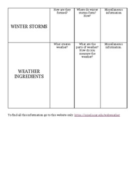Weather Research Project Outline